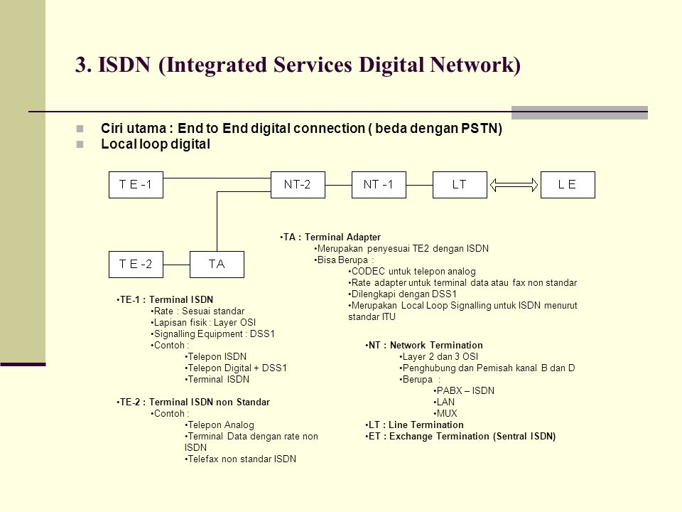 3. ISDN (Integrated Services Digital Network)