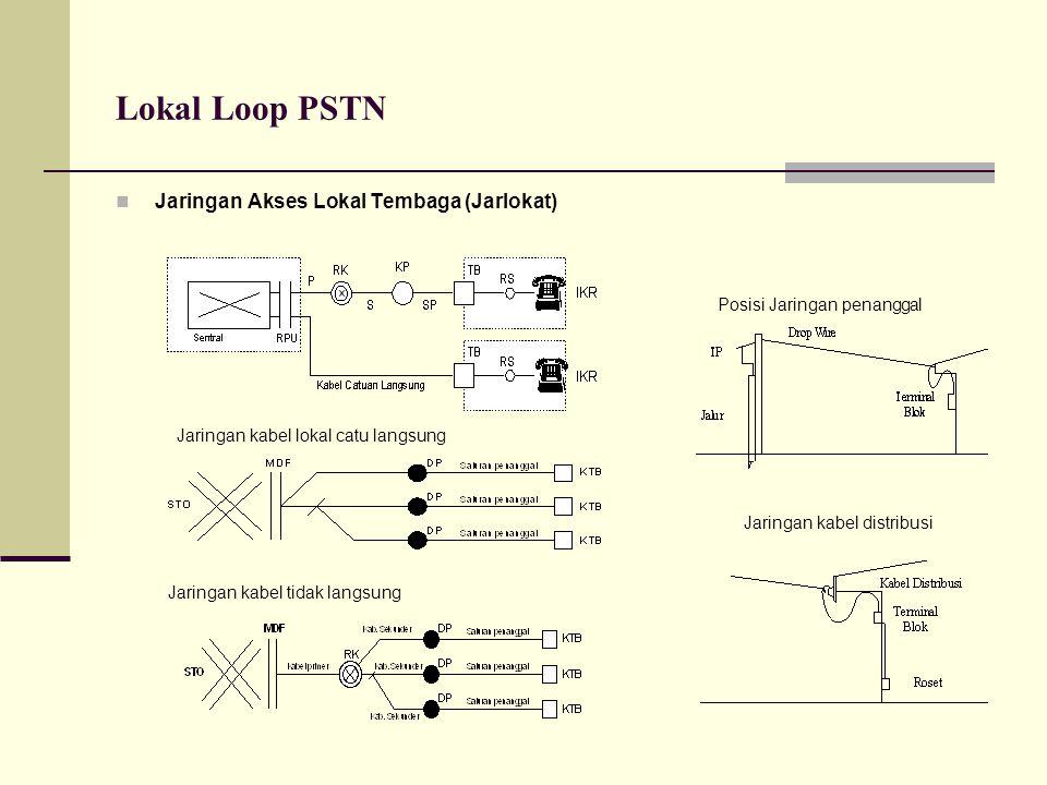 Lokal Loop PSTN Jaringan Akses Lokal Tembaga (Jarlokat)