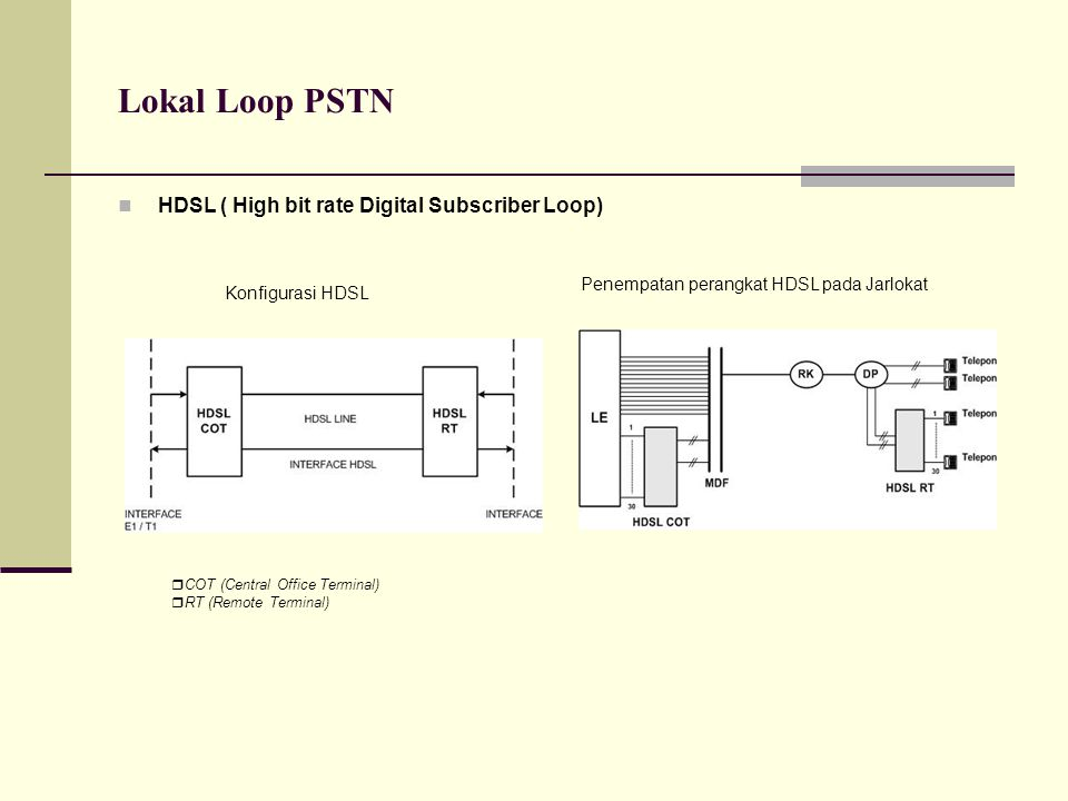 Lokal Loop PSTN HDSL ( High bit rate Digital Subscriber Loop)