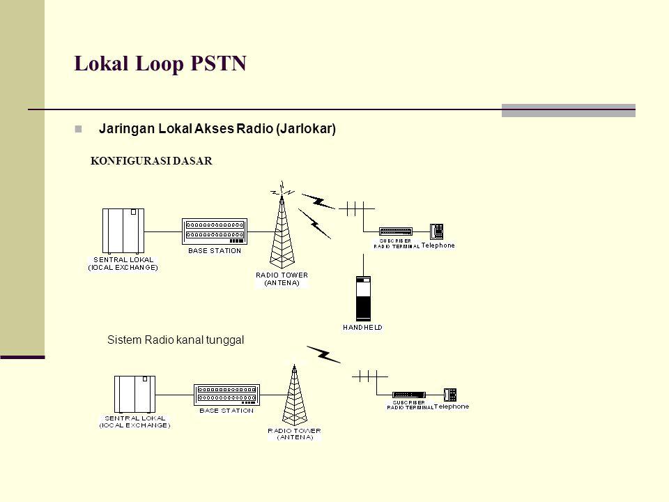 Lokal Loop PSTN Jaringan Lokal Akses Radio (Jarlokar)