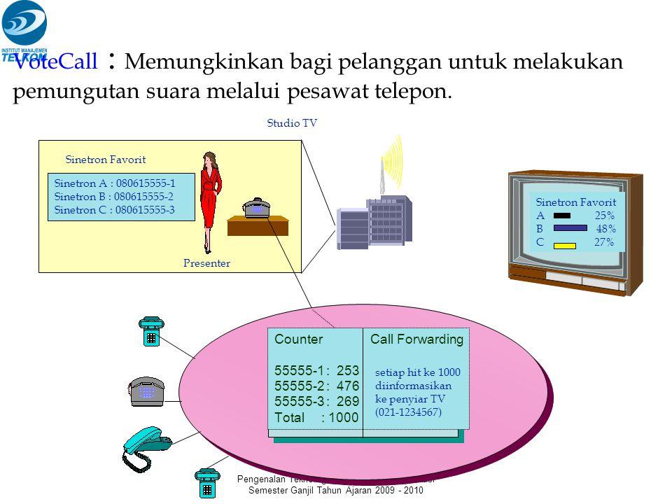 VoteCall : Memungkinkan bagi pelanggan untuk melakukan pemungutan suara melalui pesawat telepon.