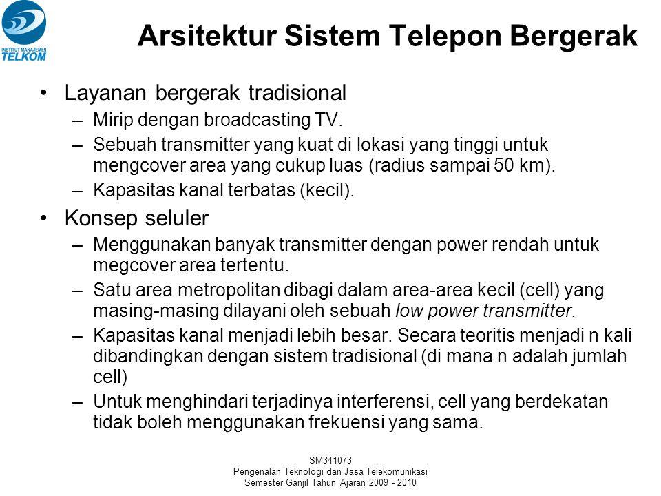 Arsitektur Sistem Telepon Bergerak