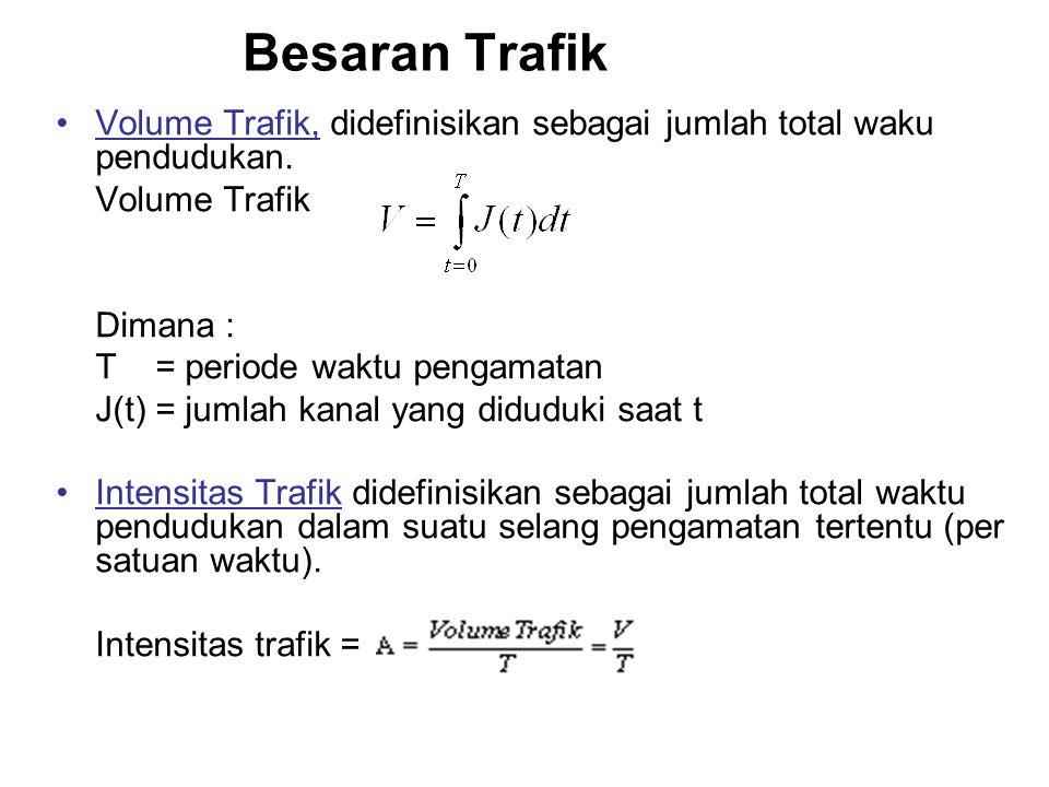 Besaran Trafik Volume Trafik, didefinisikan sebagai jumlah total waku pendudukan. Volume Trafik. Dimana :