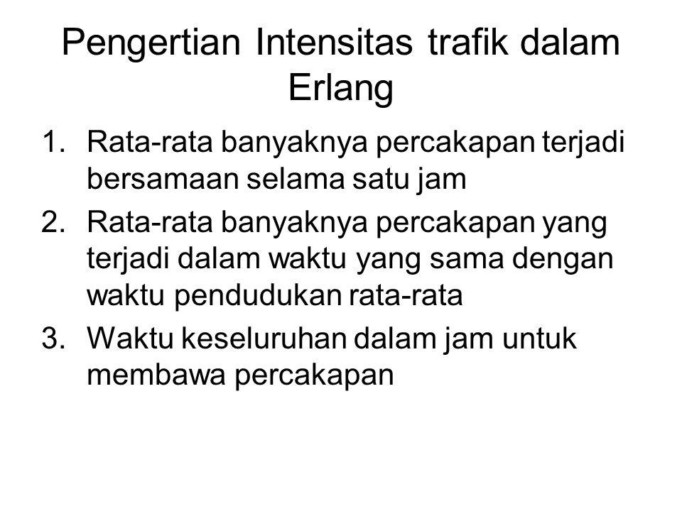 Pengertian Intensitas trafik dalam Erlang