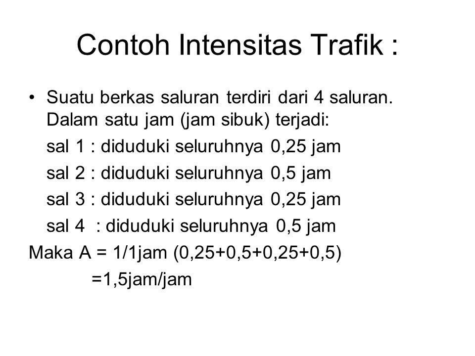 Contoh Intensitas Trafik :