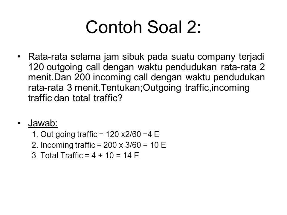 Contoh Soal 2: