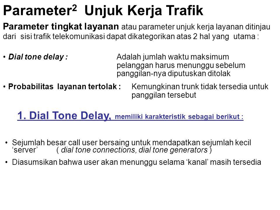 Parameter2 Unjuk Kerja Trafik