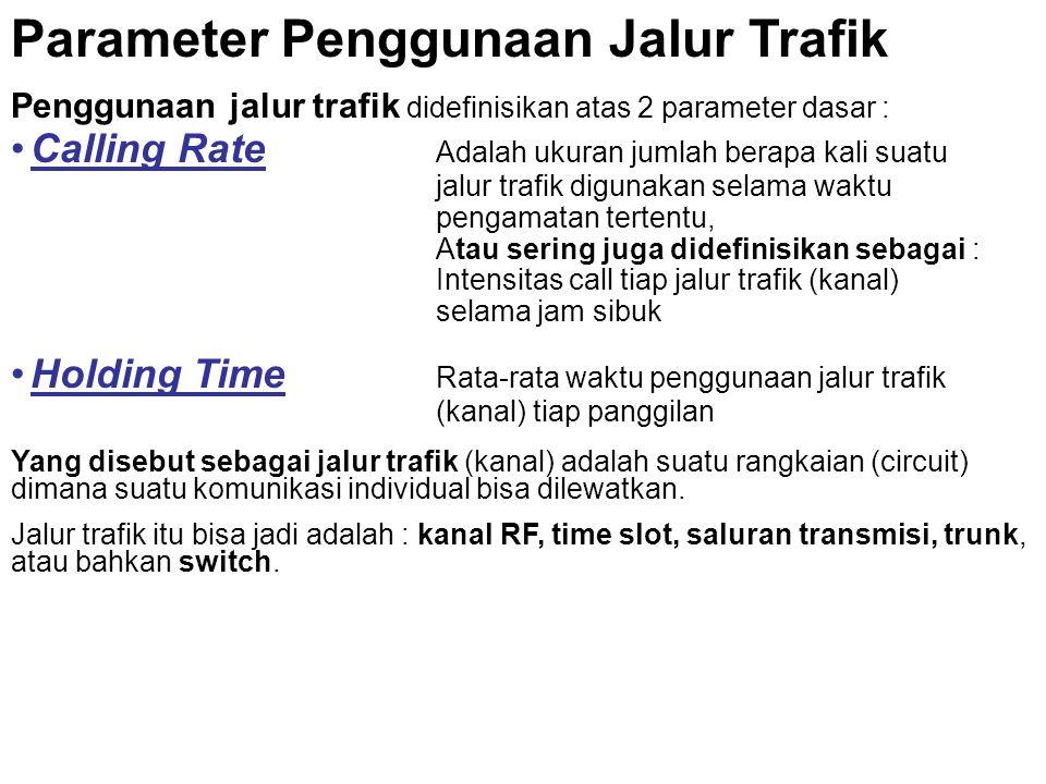 Parameter Penggunaan Jalur Trafik