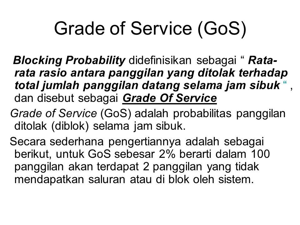 Grade of Service (GoS)
