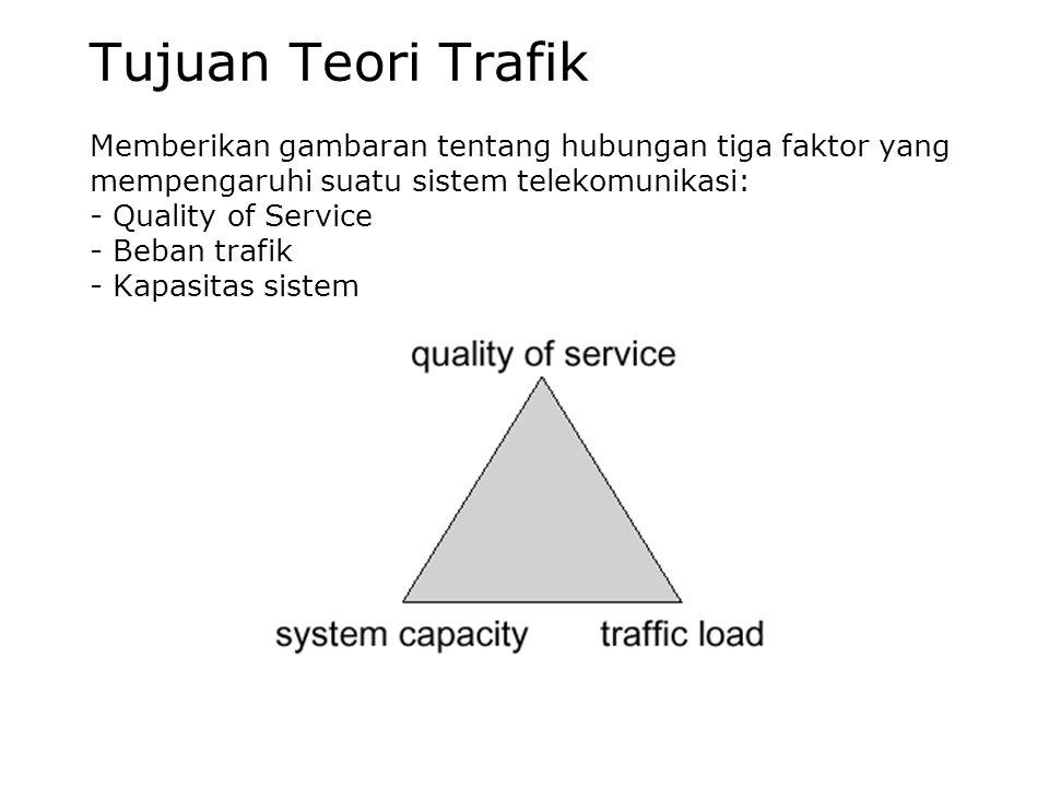 Tujuan Teori Trafik Memberikan gambaran tentang hubungan tiga faktor yang mempengaruhi suatu sistem telekomunikasi: - Quality of Service - Beban trafik - Kapasitas sistem