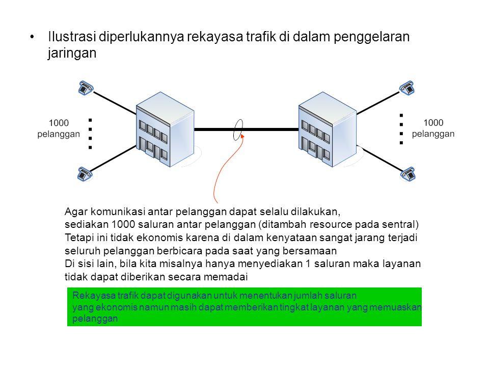 Ilustrasi diperlukannya rekayasa trafik di dalam penggelaran jaringan