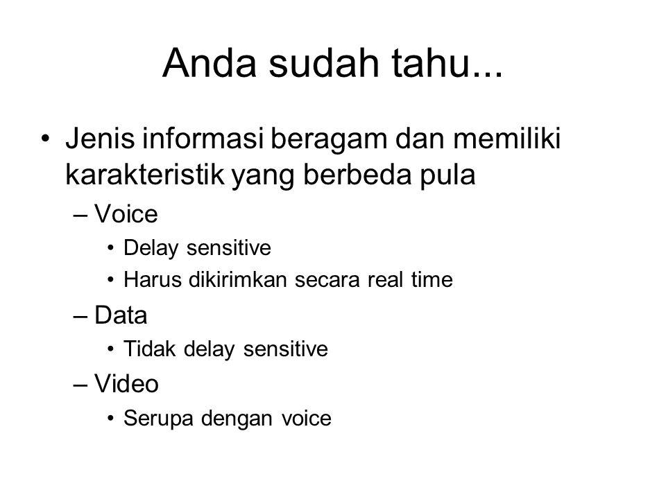 Anda sudah tahu... Jenis informasi beragam dan memiliki karakteristik yang berbeda pula. Voice. Delay sensitive.