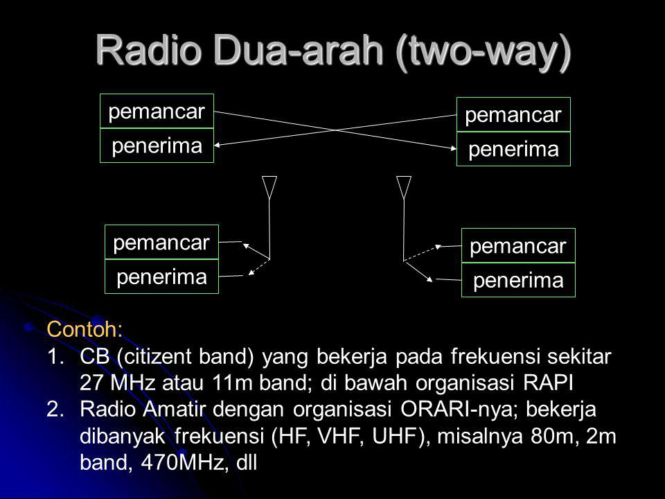 Radio Dua-arah (two-way)