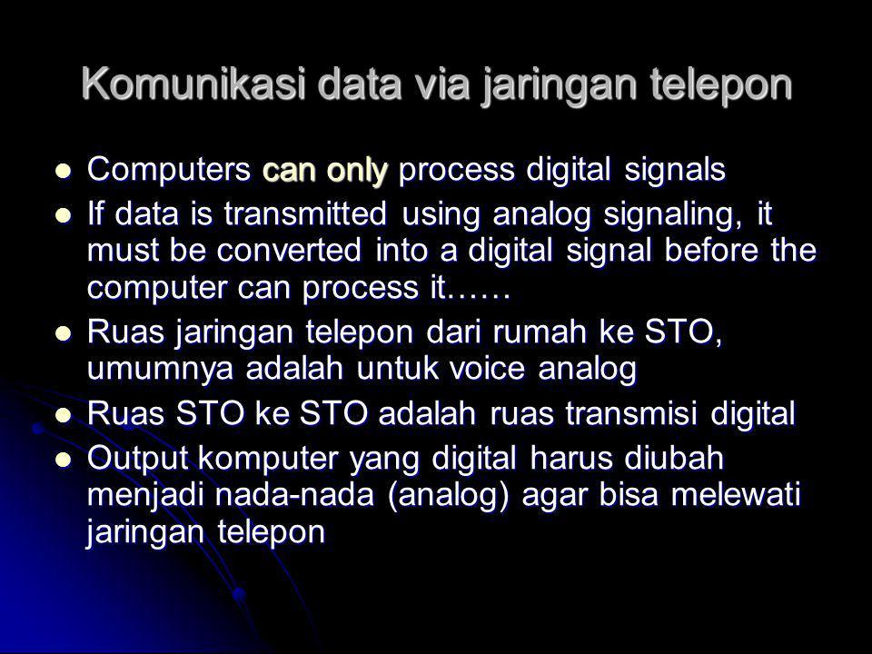 Komunikasi data via jaringan telepon