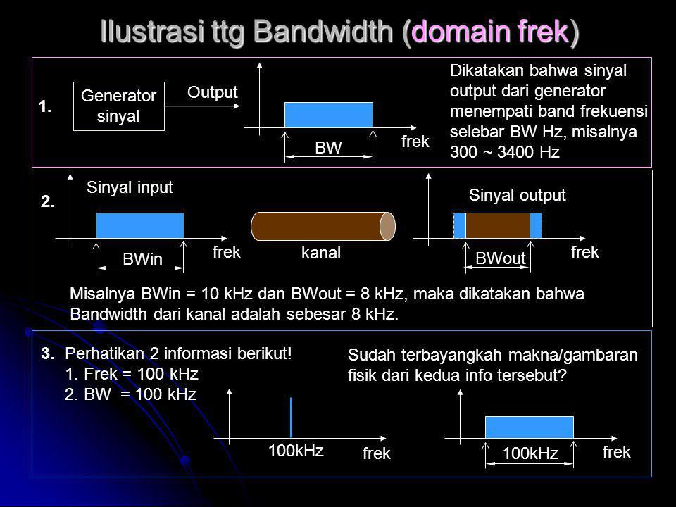 Ilustrasi ttg Bandwidth (domain frek)