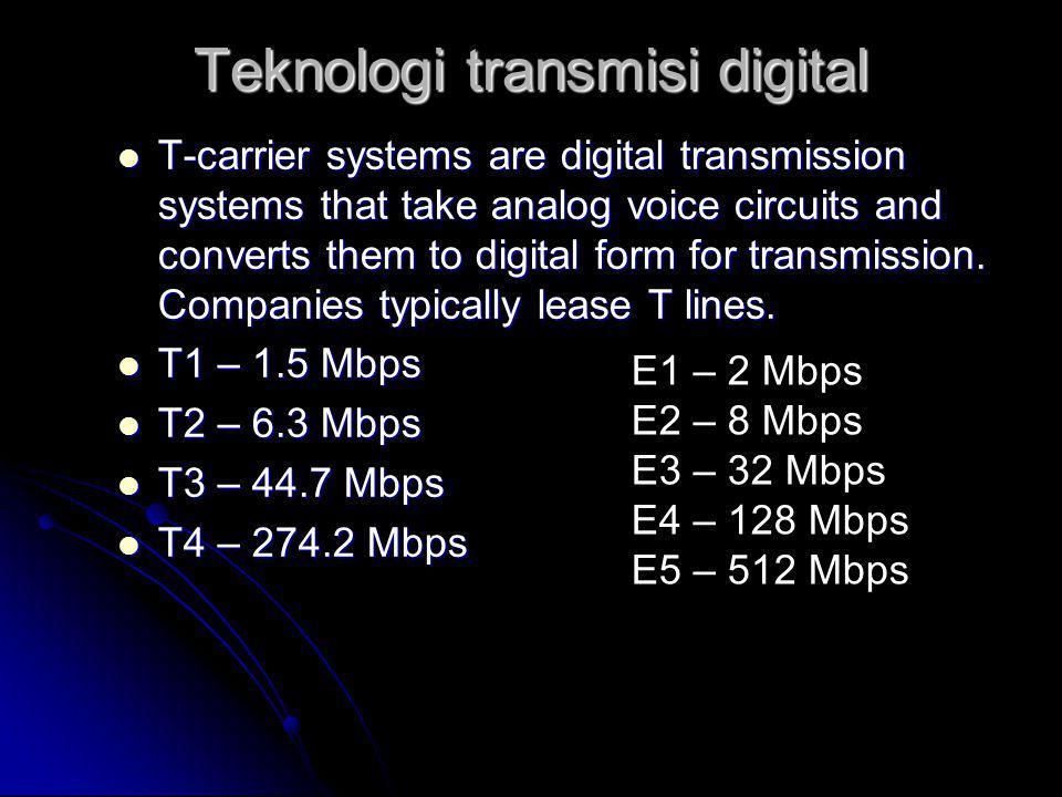 Teknologi transmisi digital