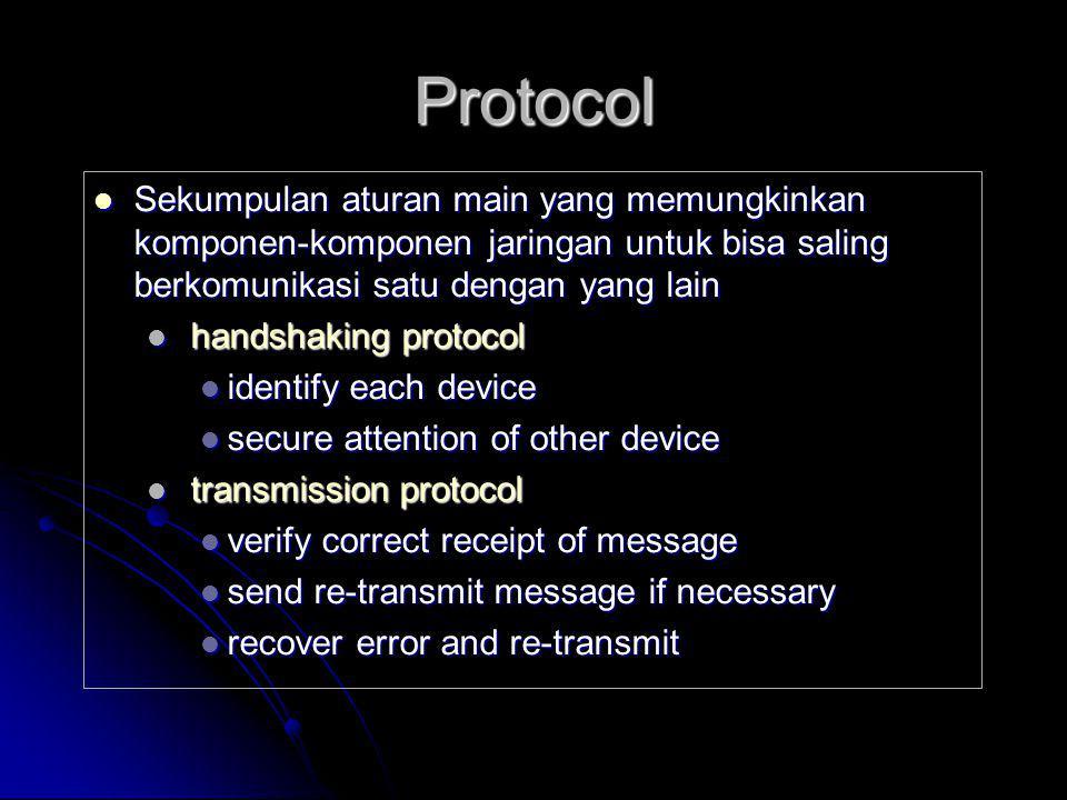 Protocol Sekumpulan aturan main yang memungkinkan komponen-komponen jaringan untuk bisa saling berkomunikasi satu dengan yang lain.