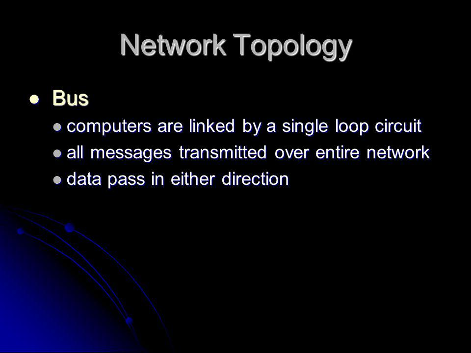 Network Topology Bus computers are linked by a single loop circuit