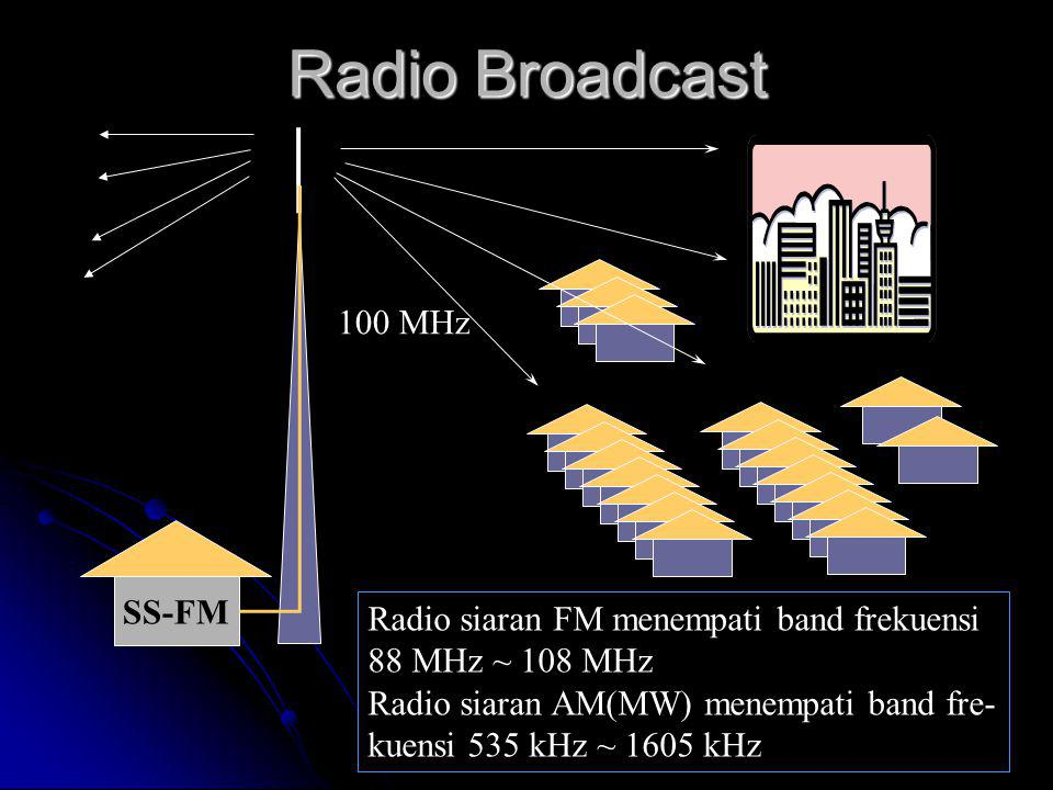 Radio Broadcast 100 MHz SS-FM Radio siaran FM menempati band frekuensi