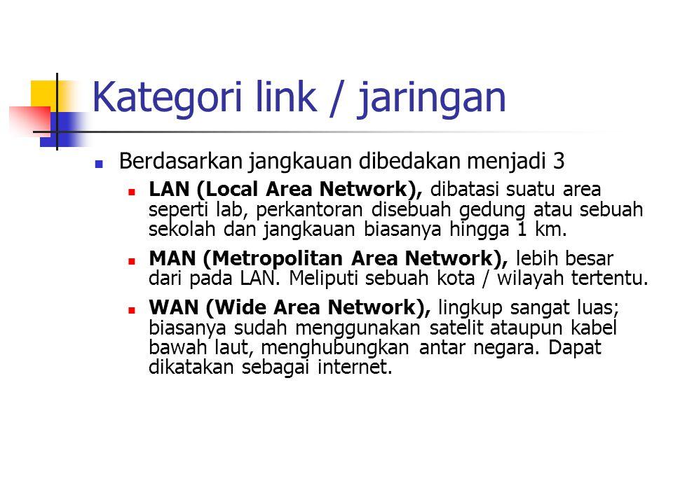 Kategori link / jaringan
