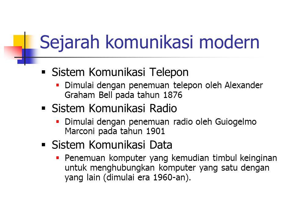 Sejarah komunikasi modern