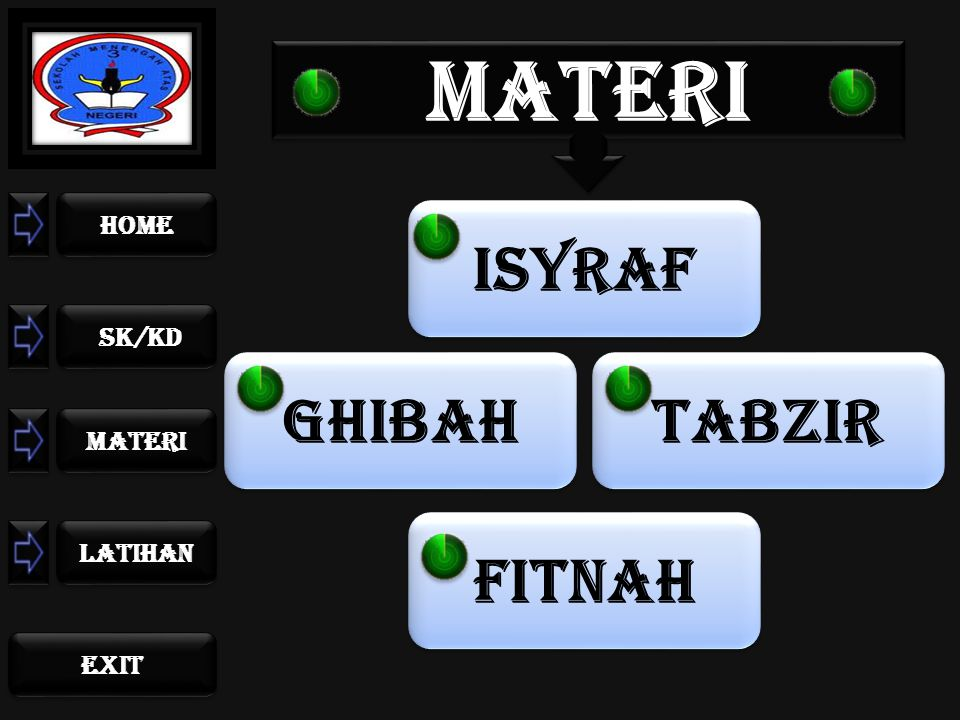 MATERI ISYRAF GHIBAH TABZIR FITNAH