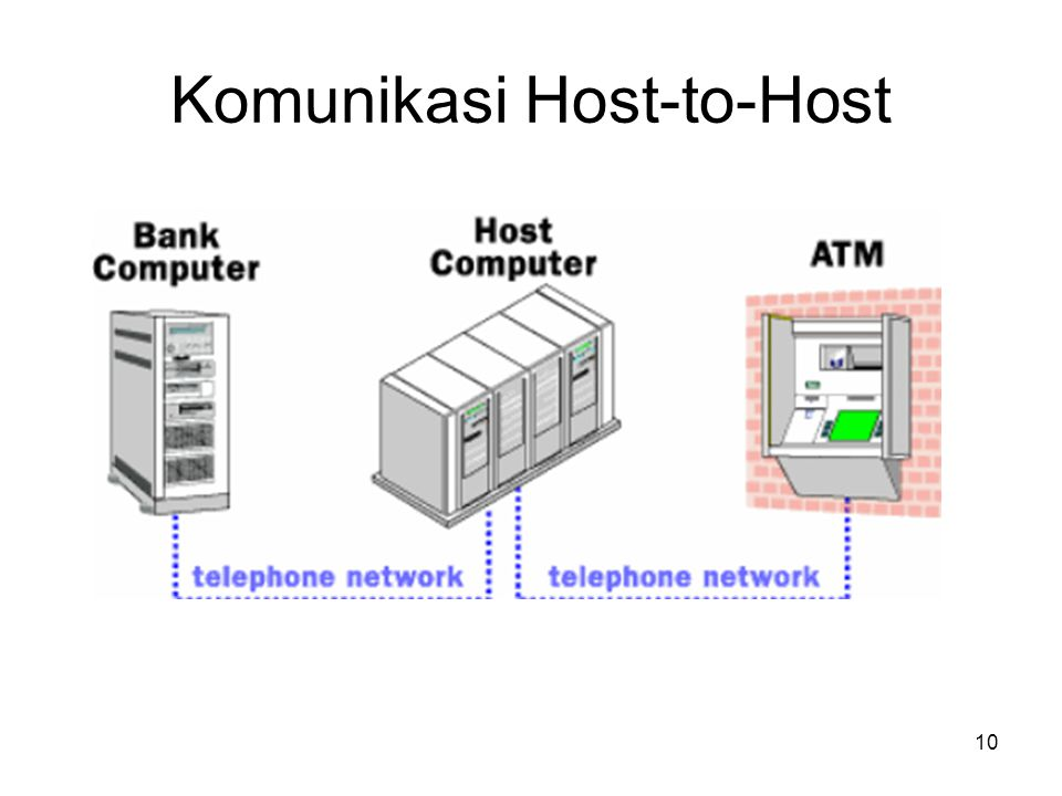 Komunikasi Host-to-Host