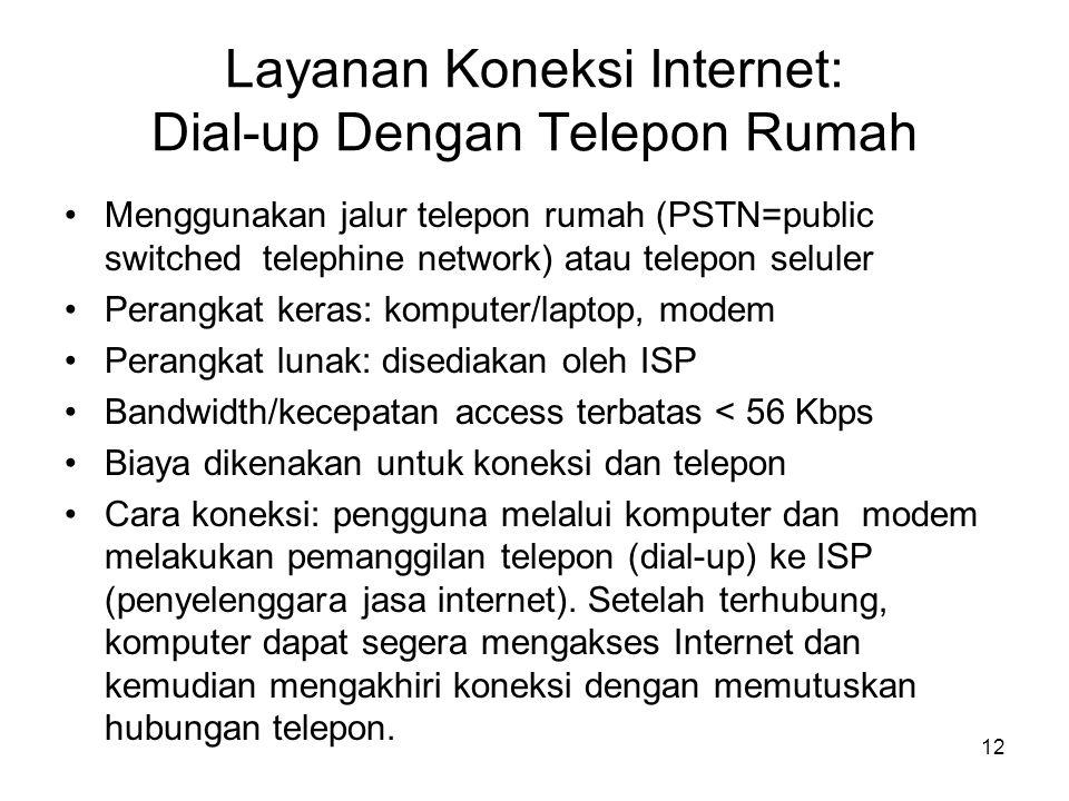 Layanan Koneksi Internet: Dial-up Dengan Telepon Rumah