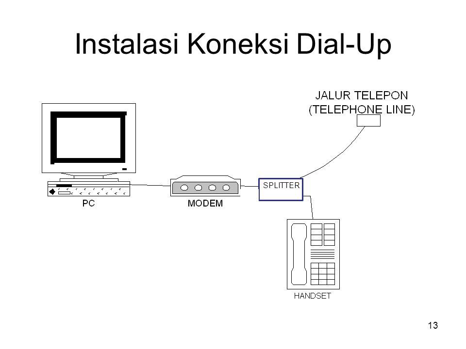 Instalasi Koneksi Dial-Up