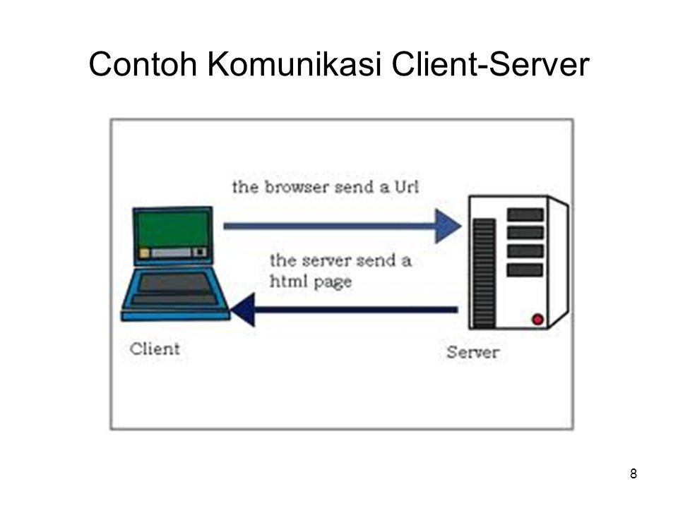 Contoh Komunikasi Client-Server