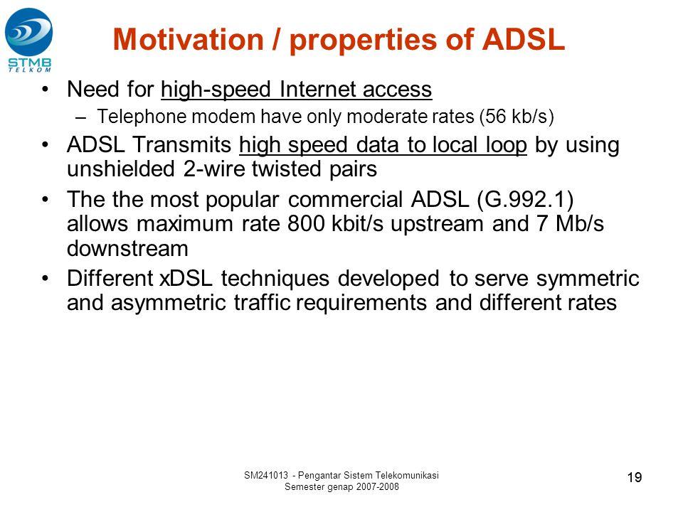 Motivation / properties of ADSL
