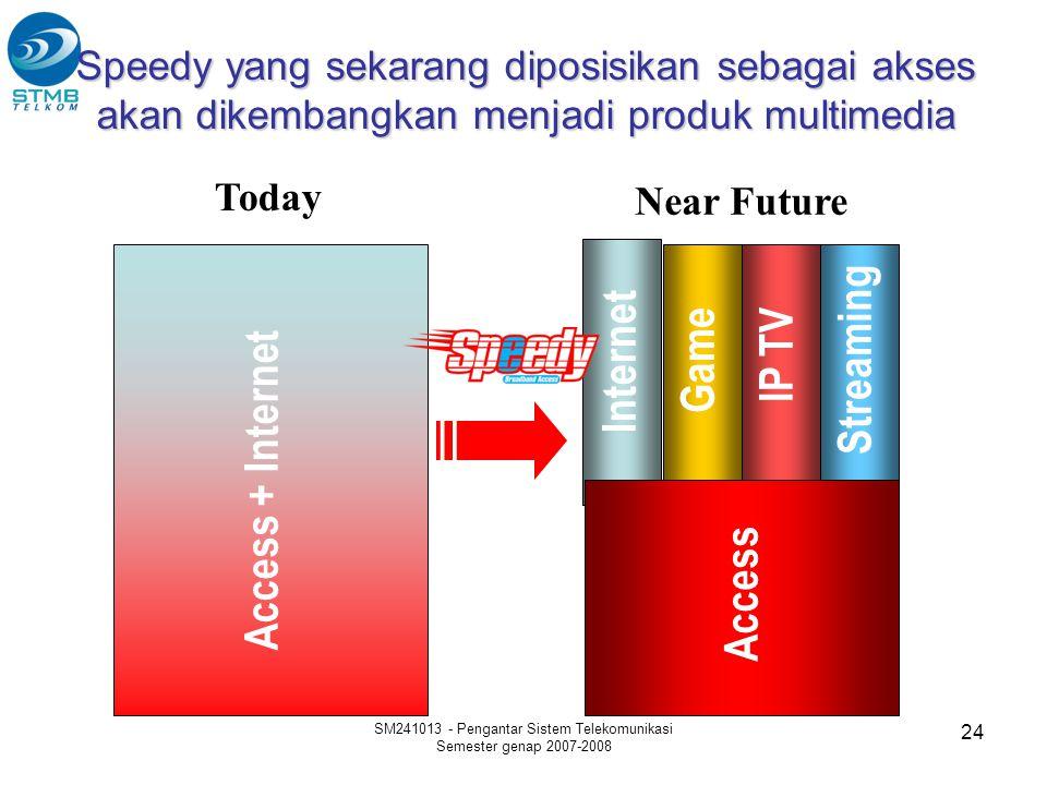 SM241013 - Pengantar Sistem Telekomunikasi Semester genap 2007-2008
