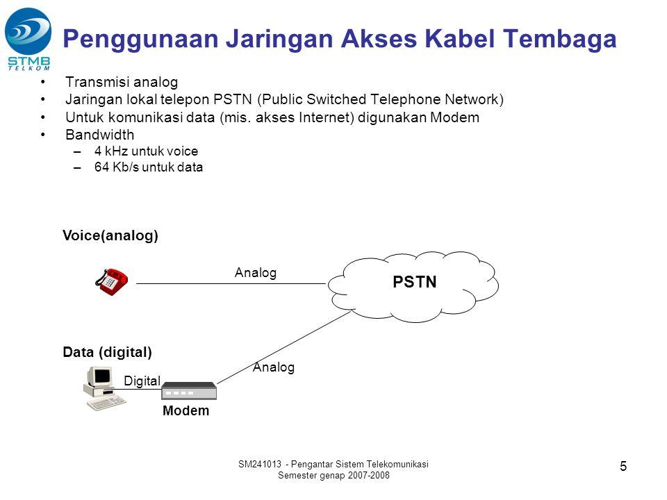 Penggunaan Jaringan Akses Kabel Tembaga