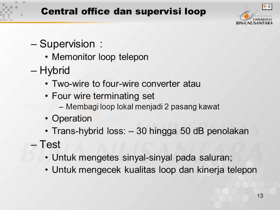 Central office dan supervisi loop