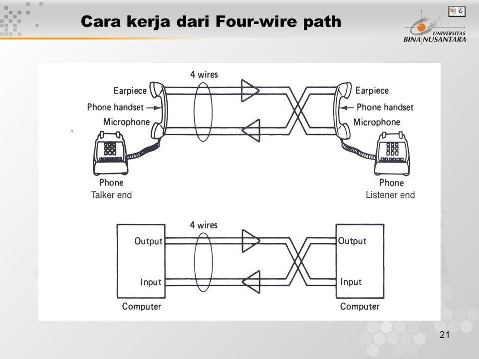 Cara kerja dari Four-wire path