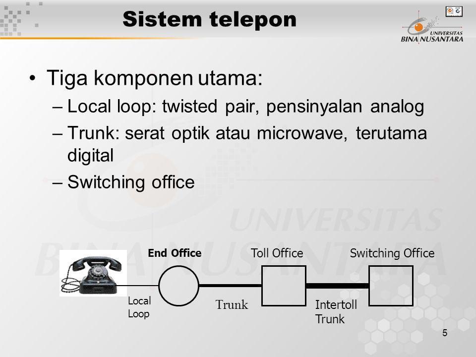 Sistem telepon Tiga komponen utama: