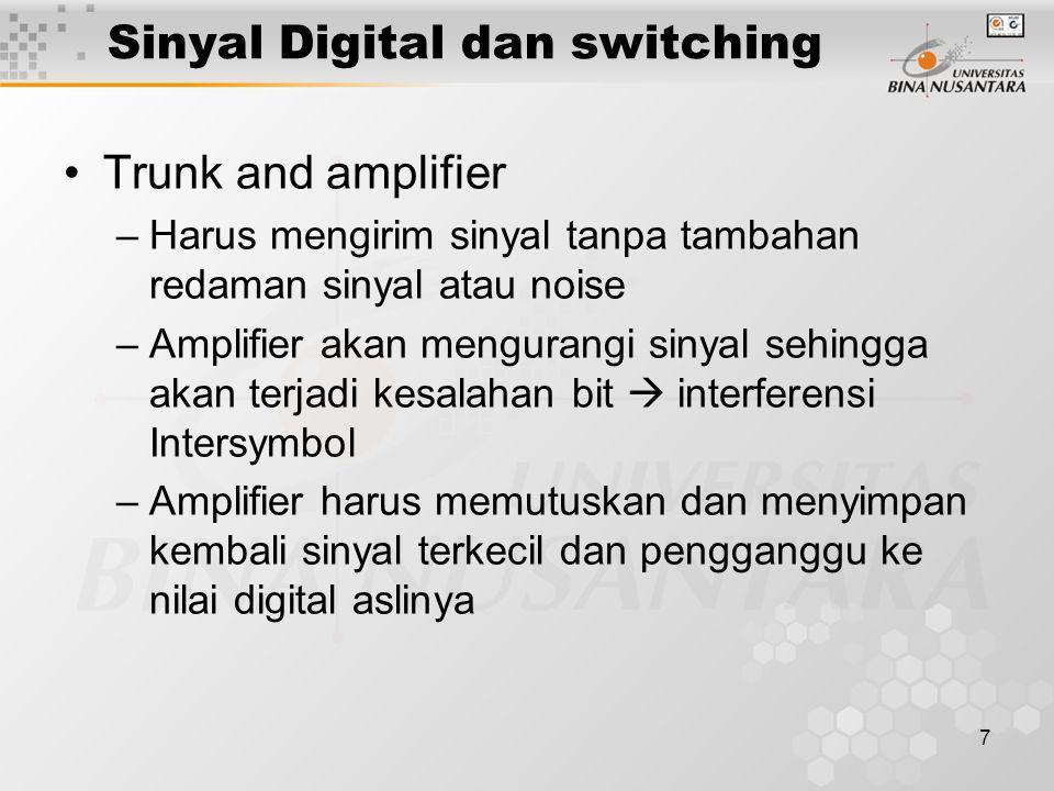 Sinyal Digital dan switching