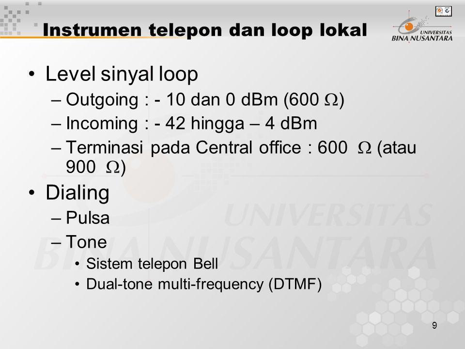 Instrumen telepon dan loop lokal