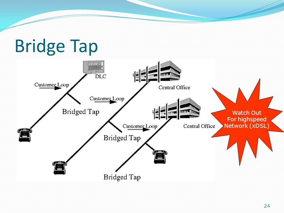 Bridge Tap Watch Out For highspeed Network (xDSL)