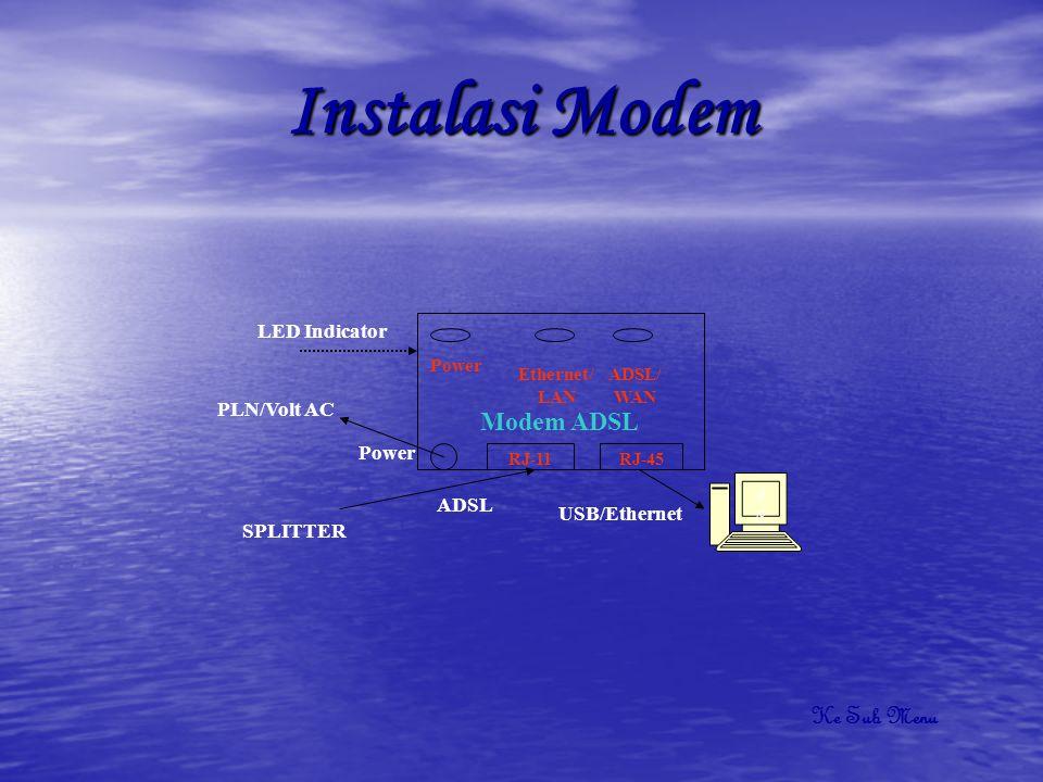 Instalasi Modem Modem ADSL Ke Sub Menu LED Indicator PLN/Volt AC Power