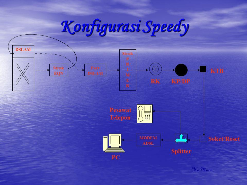 Konfigurasi Speedy KTB RK KP/DP Pesawat Telepon Soket/Roset Splitter
