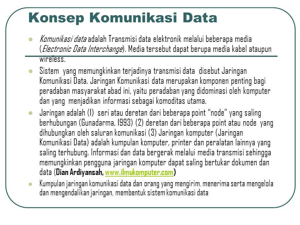 Konsep Komunikasi Data