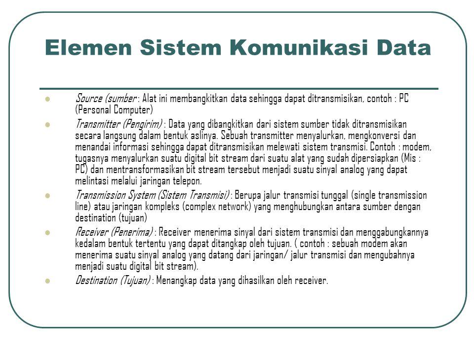 Elemen Sistem Komunikasi Data