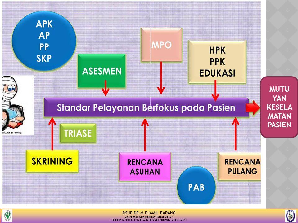 MUTU YAN KESELAMATAN PASIEN Jln.Perintis Kemerdekaan Padang-25127