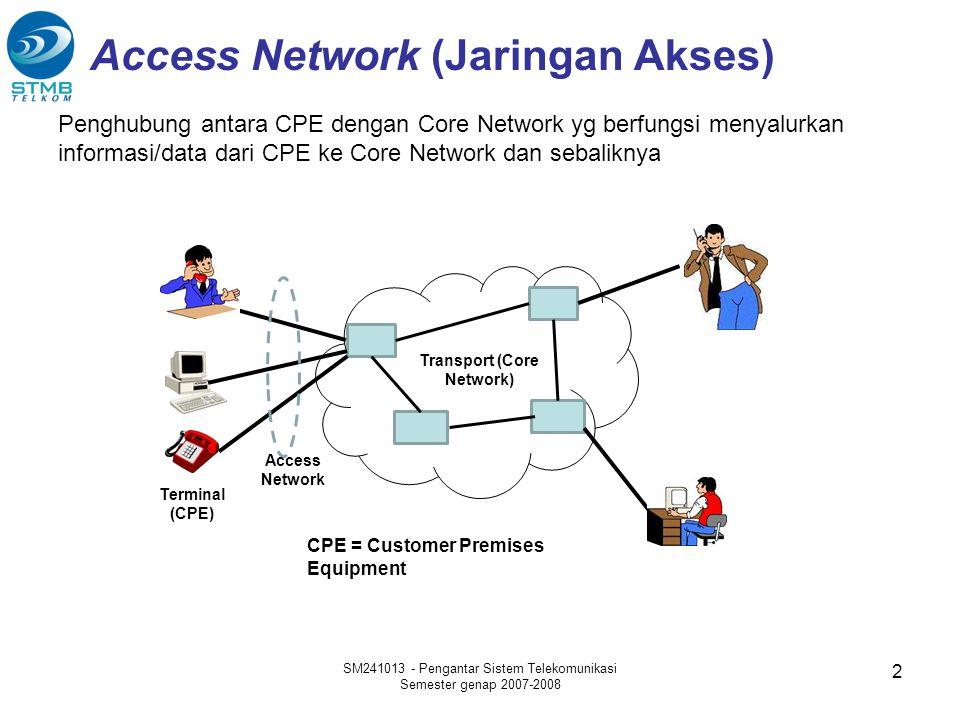 Access Network (Jaringan Akses)