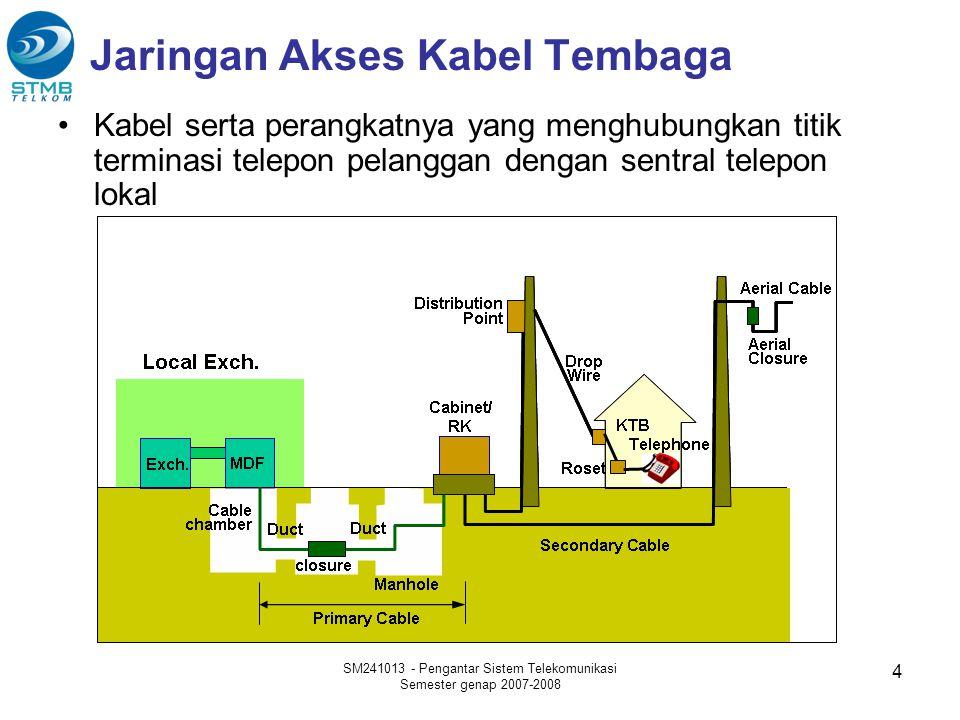 Jaringan Akses Kabel Tembaga