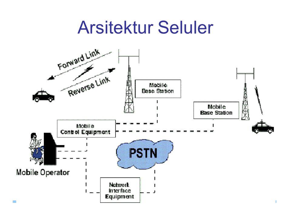 Arsitektur Seluler
