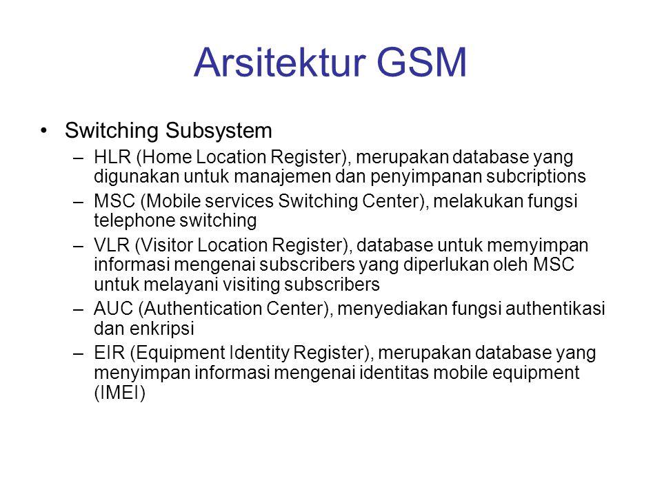 Arsitektur GSM Switching Subsystem