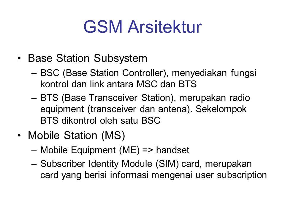GSM Arsitektur Base Station Subsystem Mobile Station (MS)