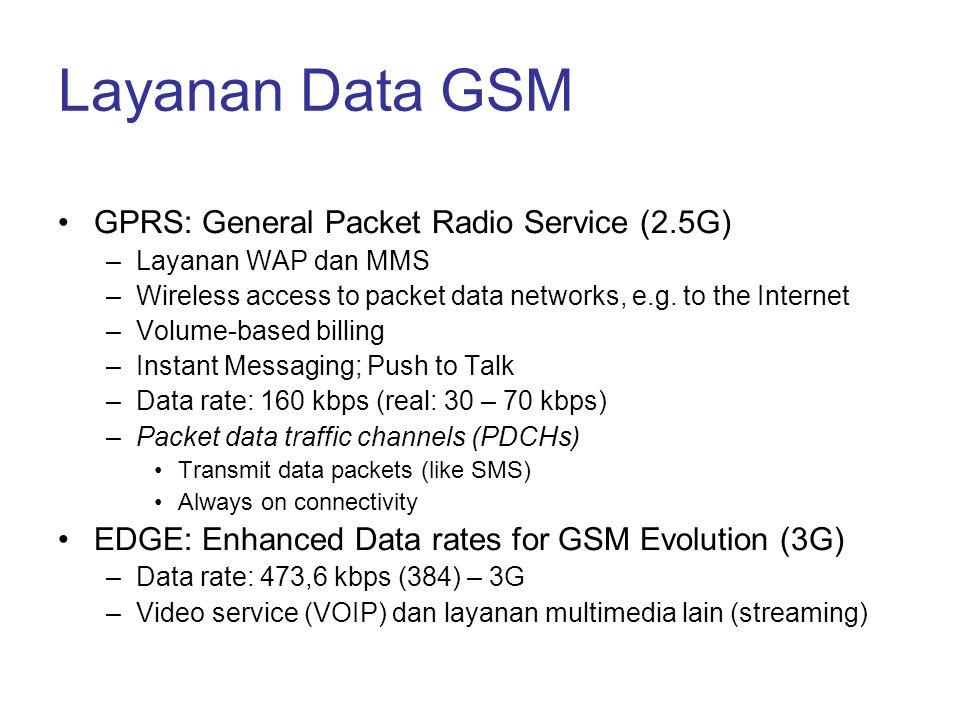 Layanan Data GSM GPRS: General Packet Radio Service (2.5G)